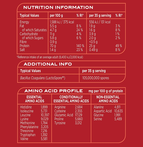 Reflex Nutrition 100% Whey 2 KG/  57 Servings