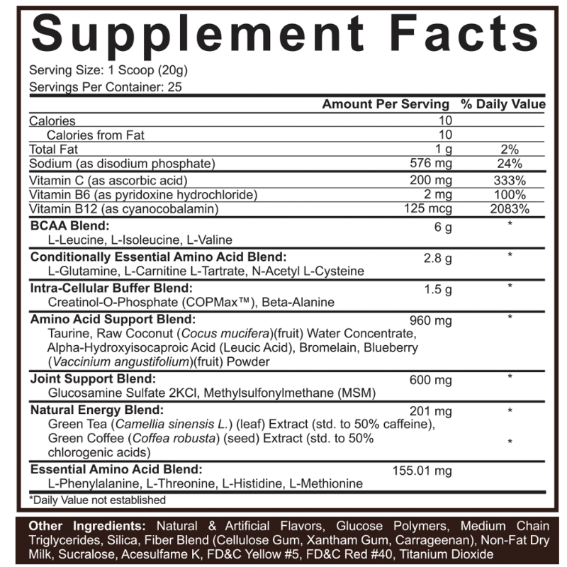 5% Nutrition AllDayYouMay Caffeinated